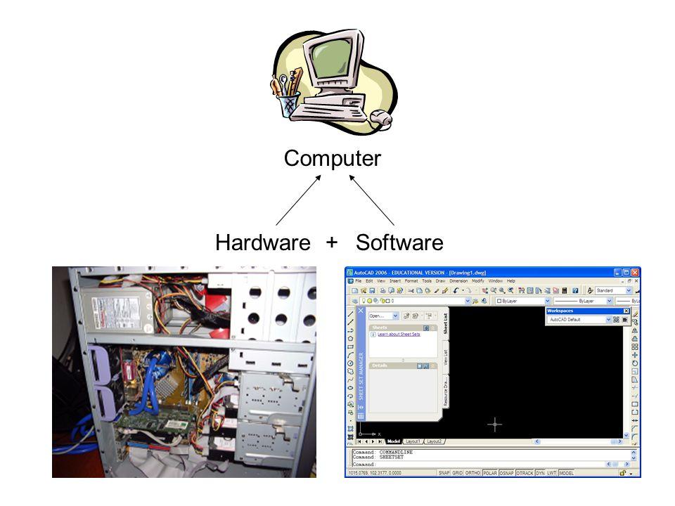Il software L'hardware da solo non è sufficiente per il funzionamento del computer ma è necessario introdurre il software Componente del computer costituita dai: –programmi di base per la gestione del sistema –programmi applicativi per l'uso del sistema Queste componente permettono di trasformare il hardware in un oggetto in grado di svolgere delle funzioni di natura diversa La proprietà fondamentale dei computer è il fatto di essere programmabili