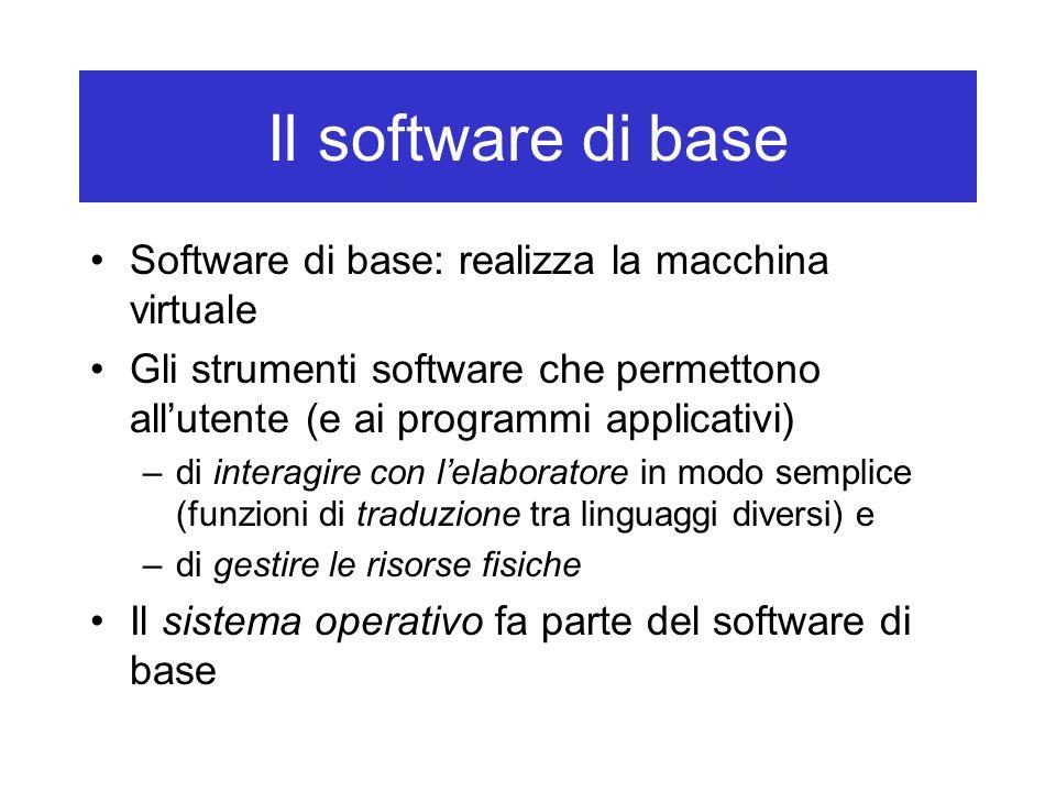 Il software di base Software di base: realizza la macchina virtuale Gli strumenti software che permettono all'utente (e ai programmi applicativi) –di
