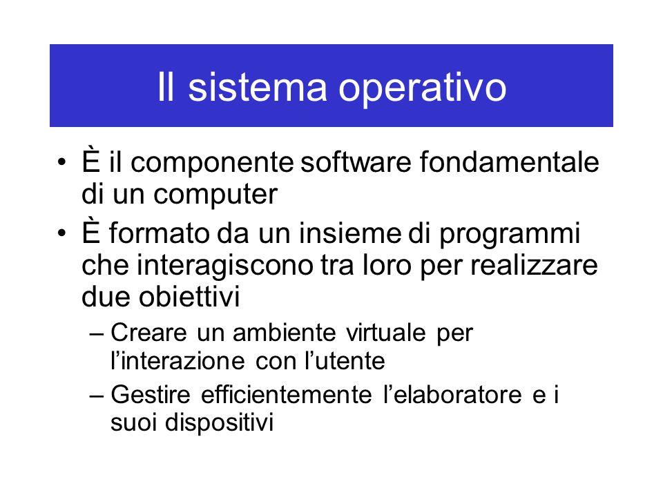 Il sistema operativo È il componente software fondamentale di un computer È formato da un insieme di programmi che interagiscono tra loro per realizza