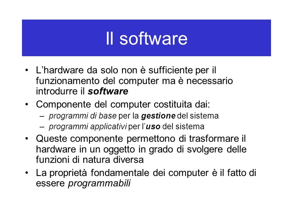 Il software L'hardware da solo non è sufficiente per il funzionamento del computer ma è necessario introdurre il software Componente del computer cost