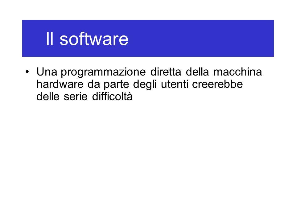 Una programmazione diretta della macchina hardware da parte degli utenti creerebbe delle serie difficoltà –L'utente dovrebbe conoscere l'organizzazione fisica dell'elaboratore e il suo linguaggio macchina LOAD 32 R2 ADD R1 84