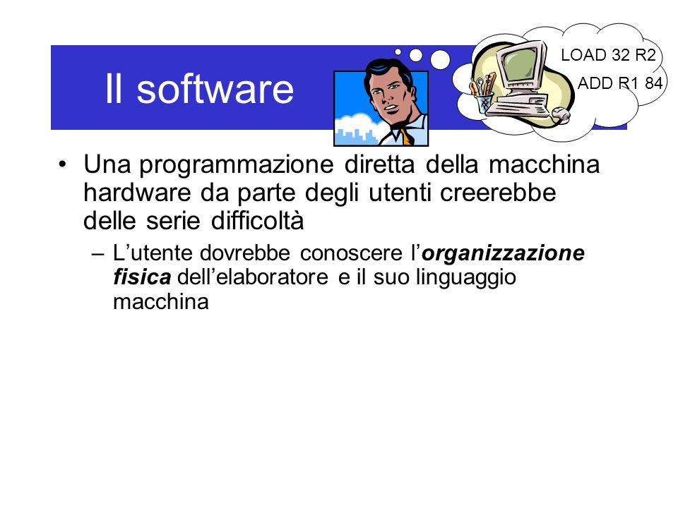 Una programmazione diretta della macchina hardware da parte degli utenti creerebbe delle serie difficoltà –L'utente dovrebbe conoscere l'organizzazion