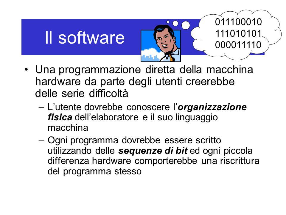 Il software Una programmazione diretta della macchina hardware da parte degli utenti creerebbe delle serie difficoltà –L'utente dovrebbe conoscere l'o