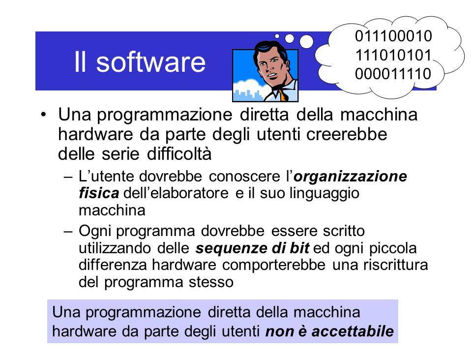 Avvio dell'elaboratore Una parte del sistema operativo deve essere sempre mantenuta in memoria principale e deve essere sempre pronta per l'esecuzione 0 1 2 3 4 5 N S.O.