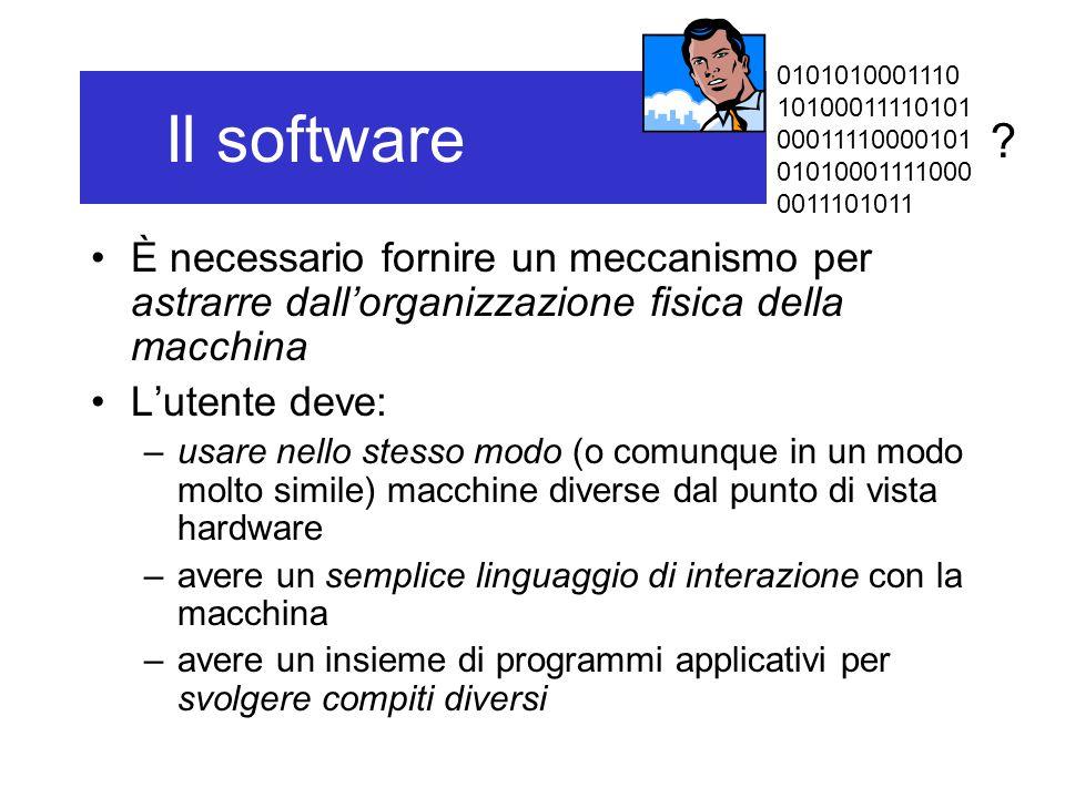 È necessario fornire un meccanismo per astrarre dall'organizzazione fisica della macchina L'utente deve: –usare nello stesso modo (o comunque in un mo