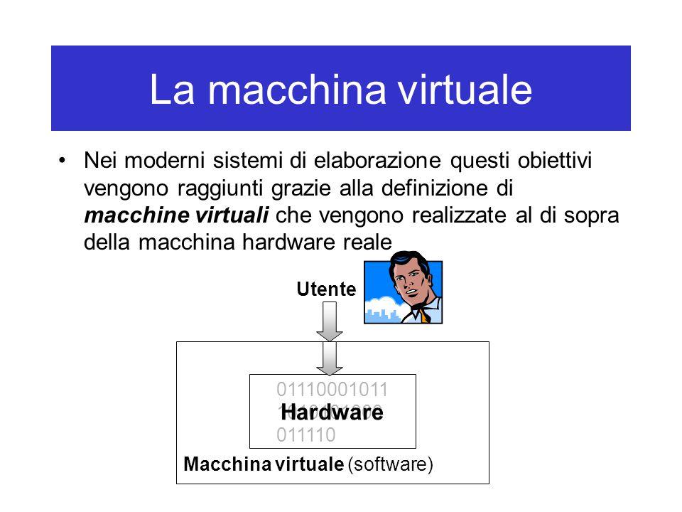 La macchina virtuale Questa macchina si dice virtuale in quanto essa non esiste fisicamente Si può fare in modo che macchine (fisicamente) differenti siano usabili in modo simile –Si tratta di costruire al di sopra delle diverse macchine fisiche la stessa macchina virtuale
