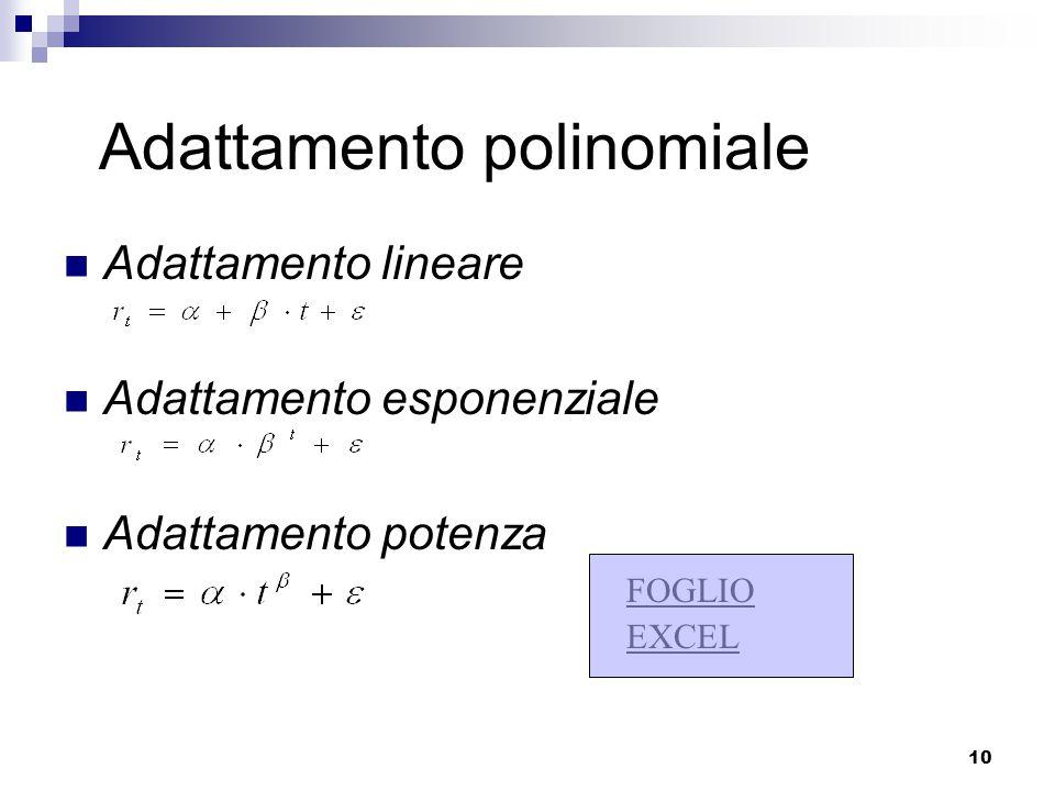 10 Adattamento polinomiale Adattamento lineare Adattamento esponenziale Adattamento potenza FOGLIO EXCEL