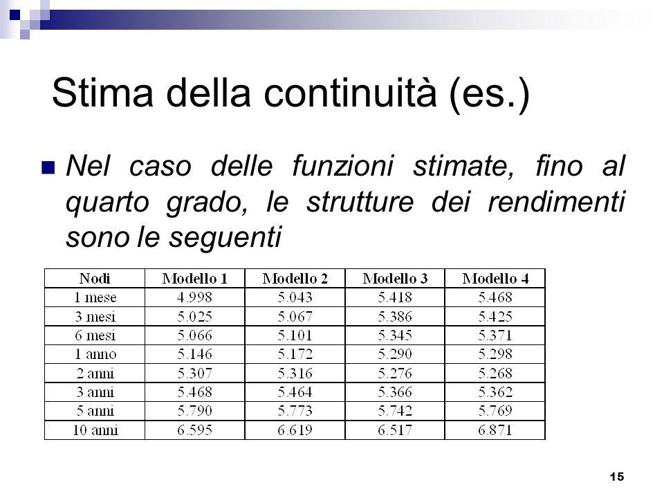 15 Stima della continuità (es.) Nel caso delle funzioni stimate, fino al quarto grado, le strutture dei rendimenti sono le seguenti