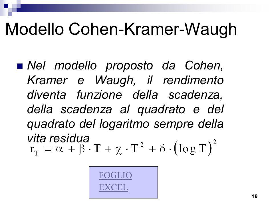 18 Modello Cohen-Kramer-Waugh Nel modello proposto da Cohen, Kramer e Waugh, il rendimento diventa funzione della scadenza, della scadenza al quadrato e del quadrato del logaritmo sempre della vita residua FOGLIO EXCEL