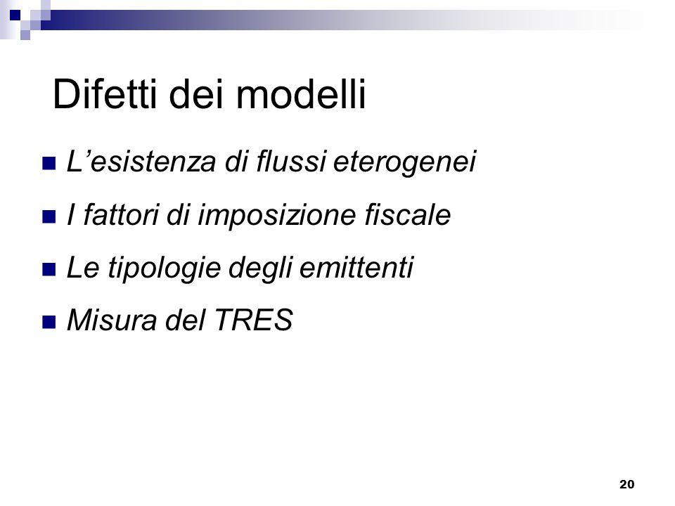 20 Difetti dei modelli L'esistenza di flussi eterogenei I fattori di imposizione fiscale Le tipologie degli emittenti Misura del TRES