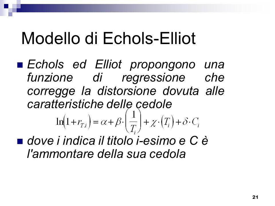 21 Modello di Echols-Elliot Echols ed Elliot propongono una funzione di regressione che corregge la distorsione dovuta alle caratteristiche delle cedole dove i indica il titolo i-esimo e C è l ammontare della sua cedola