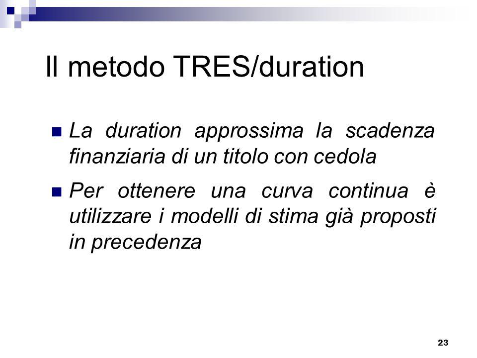 23 Il metodo TRES/duration La duration approssima la scadenza finanziaria di un titolo con cedola Per ottenere una curva continua è utilizzare i modelli di stima già proposti in precedenza