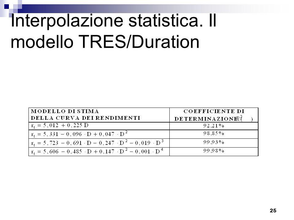 25 Interpolazione statistica. Il modello TRES/Duration