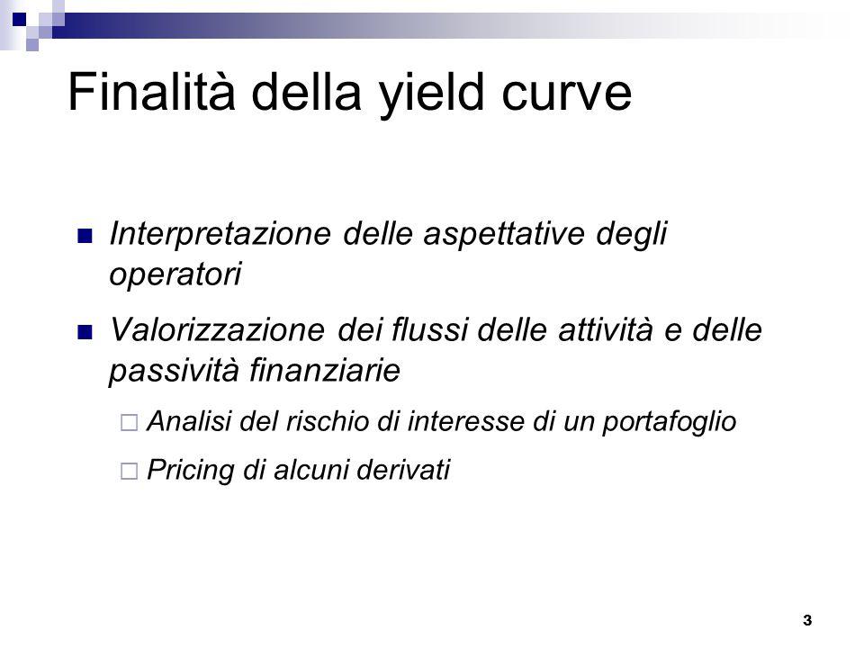 3 Finalità della yield curve Interpretazione delle aspettative degli operatori Valorizzazione dei flussi delle attività e delle passività finanziarie  Analisi del rischio di interesse di un portafoglio  Pricing di alcuni derivati