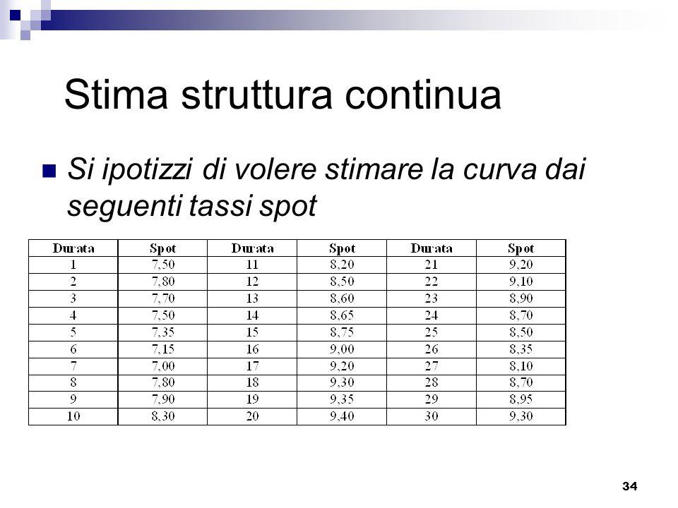 34 Stima struttura continua Si ipotizzi di volere stimare la curva dai seguenti tassi spot