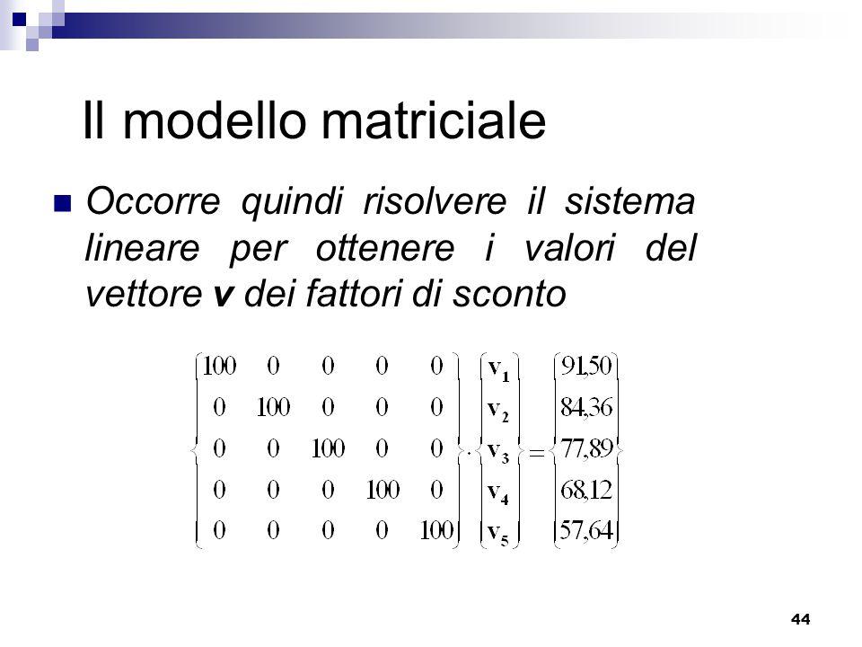 44 Il modello matriciale Occorre quindi risolvere il sistema lineare per ottenere i valori del vettore v dei fattori di sconto