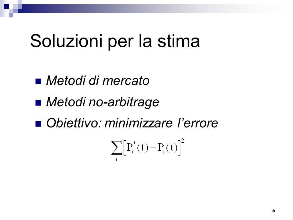 5 Soluzioni per la stima Metodi di mercato Metodi no-arbitrage Obiettivo: minimizzare l'errore