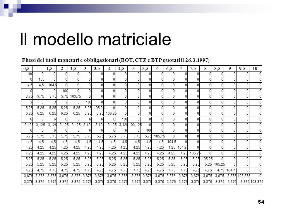 54 Il modello matriciale 3,375 103,375
