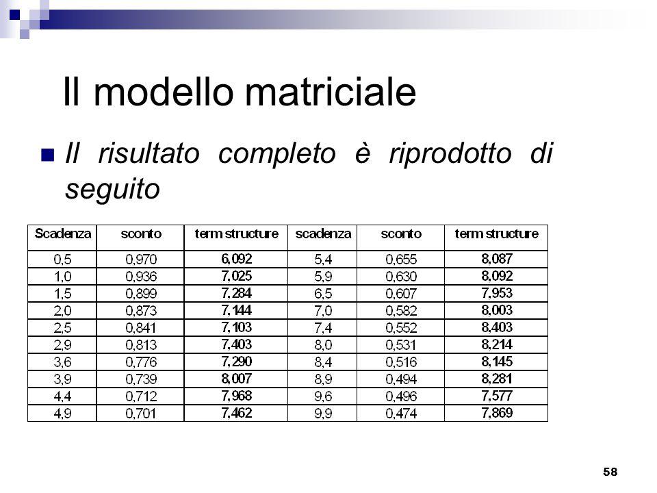 58 Il modello matriciale Il risultato completo è riprodotto di seguito