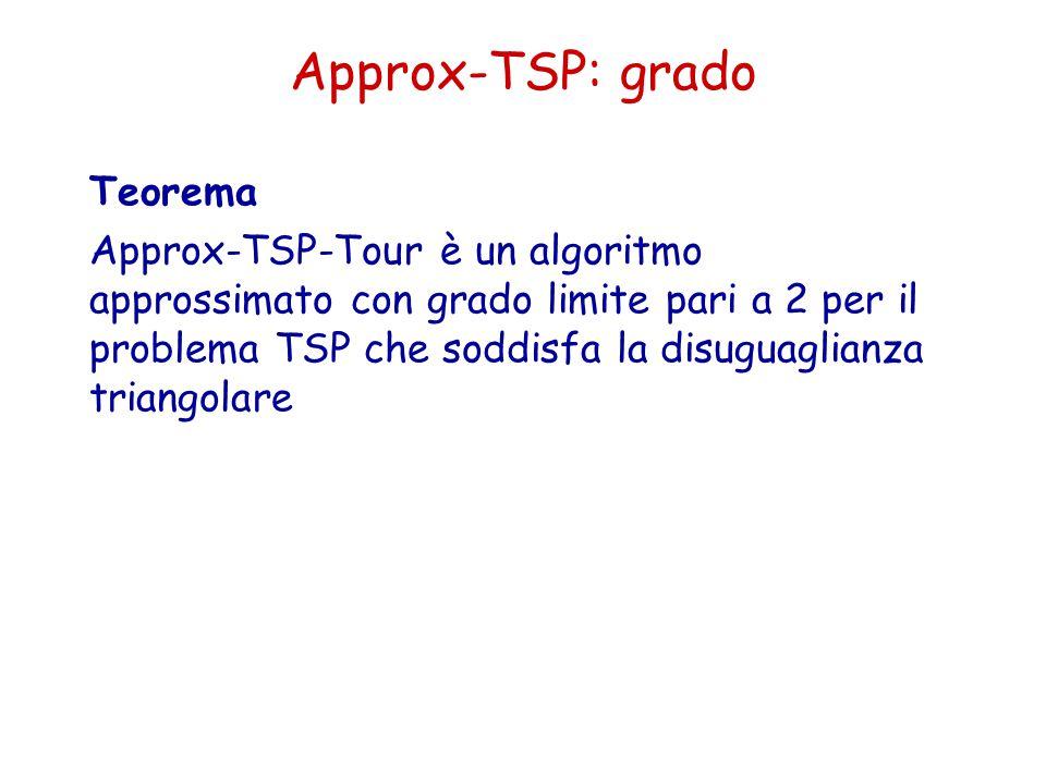 Approx-TSP: grado Teorema Approx-TSP-Tour è un algoritmo approssimato con grado limite pari a 2 per il problema TSP che soddisfa la disuguaglianza triangolare