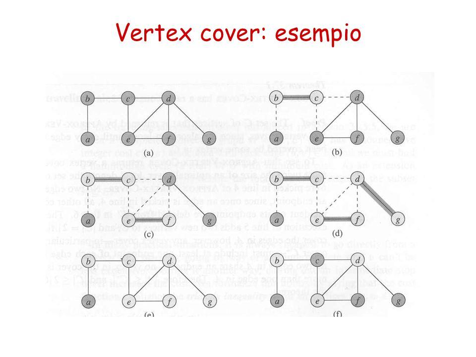 Vertex cover: esempio
