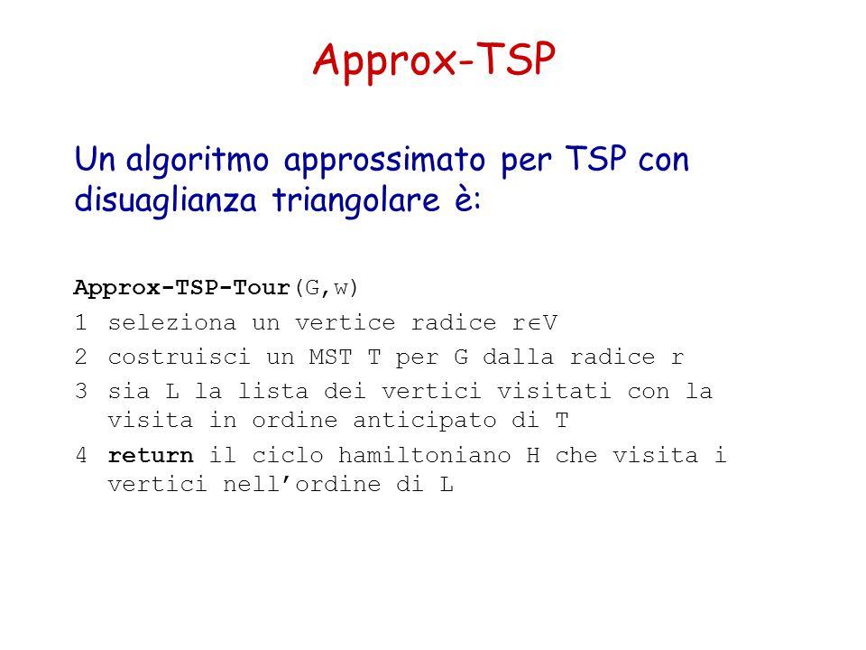 Approx-TSP Un algoritmo approssimato per TSP con disuaglianza triangolare è: Approx-TSP-Tour(G,w) 1 seleziona un vertice radice r  V 2 costruisci un MST T per G dalla radice r 3 sia L la lista dei vertici visitati con la visita in ordine anticipato di T 4 return il ciclo hamiltoniano H che visita i vertici nell'ordine di L