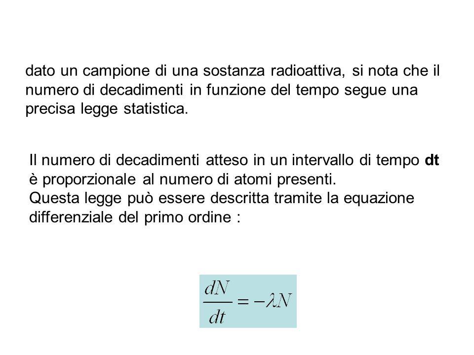 dato un campione di una sostanza radioattiva, si nota che il numero di decadimenti in funzione del tempo segue una precisa legge statistica. Il numero