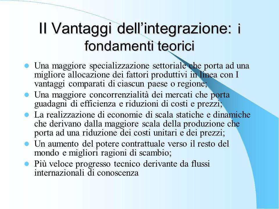 II Vantaggi dell'integrazione: i fondamenti teorici Una maggiore specializzazione settoriale che porta ad una migliore allocazione dei fattori produtt