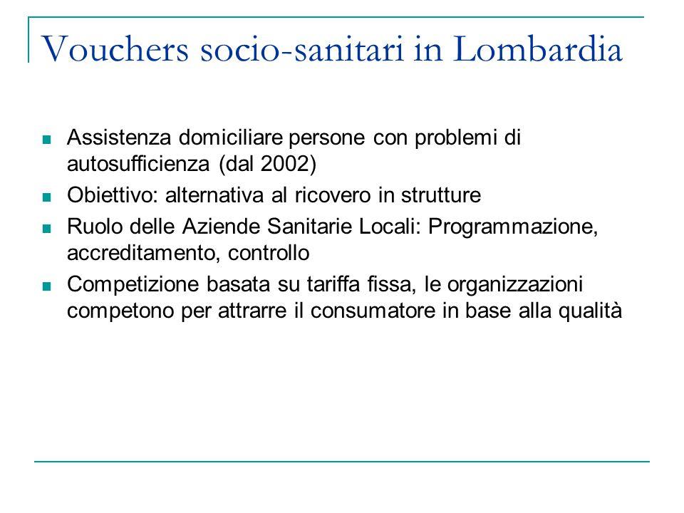 Vouchers socio-sanitari in Lombardia Assistenza domiciliare persone con problemi di autosufficienza (dal 2002) Obiettivo: alternativa al ricovero in s