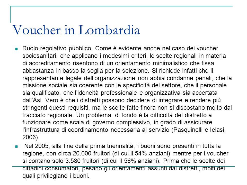 Voucher in Lombardia Ruolo regolativo pubblico. Come è evidente anche nel caso dei voucher sociosanitari, che applicano i medesimi criteri, le scelte