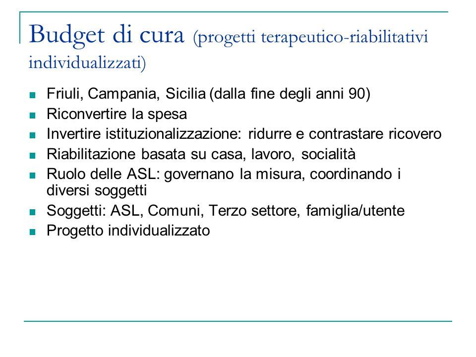 Budget di cura (progetti terapeutico-riabilitativi individualizzati) Friuli, Campania, Sicilia (dalla fine degli anni 90) Riconvertire la spesa Invert