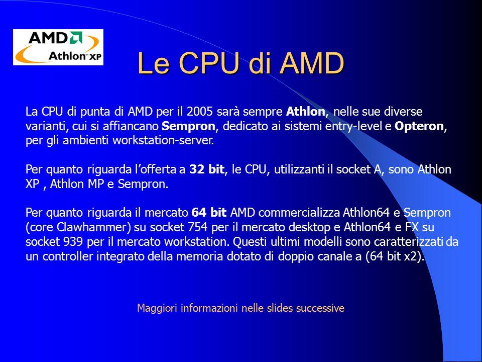 Le CPU di AMD La CPU di punta di AMD per il 2005 sarà sempre Athlon, nelle sue diverse varianti, cui si affiancano Sempron, dedicato ai sistemi entry-