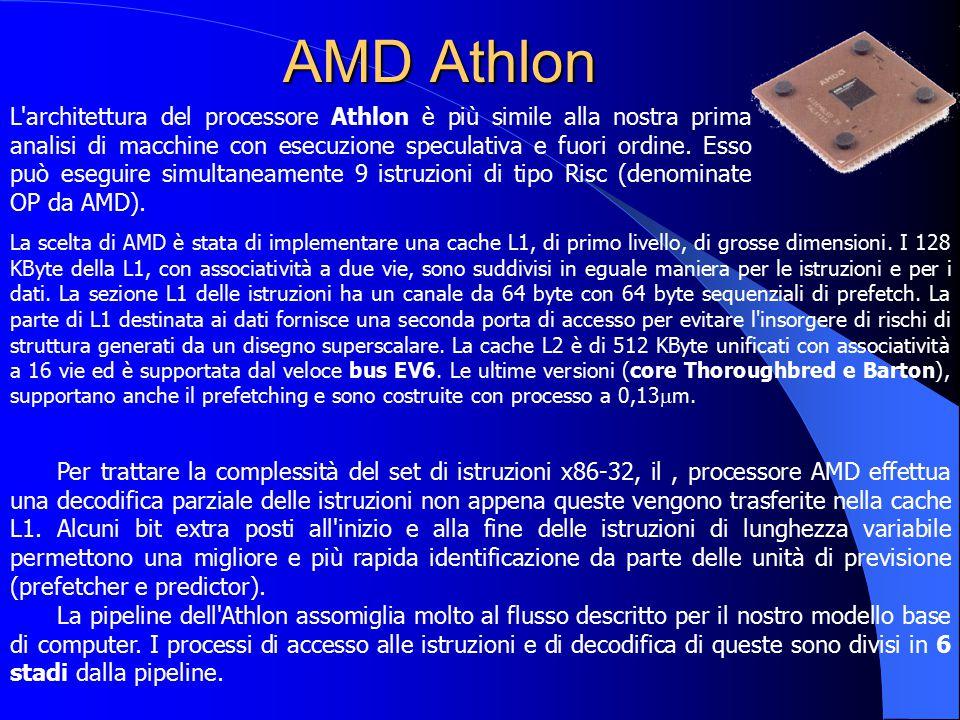 AMD Athlon L'architettura del processore Athlon è più simile alla nostra prima analisi di macchine con esecuzione speculativa e fuori ordine. Esso può