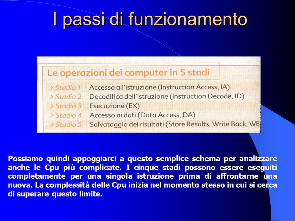 Accesso alle istruzioni Un istruzione codificata viene letta dal sottosistema di accesso alla memoria ad un indirizzo (locazione) determinato da un contatore di programma (Program Counter, PC).