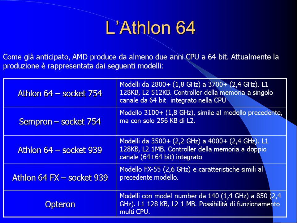 L'Athlon 64 Come già anticipato, AMD produce da almeno due anni CPU a 64 bit. Attualmente la produzione è rappresentata dai seguenti modelli: Athlon 6