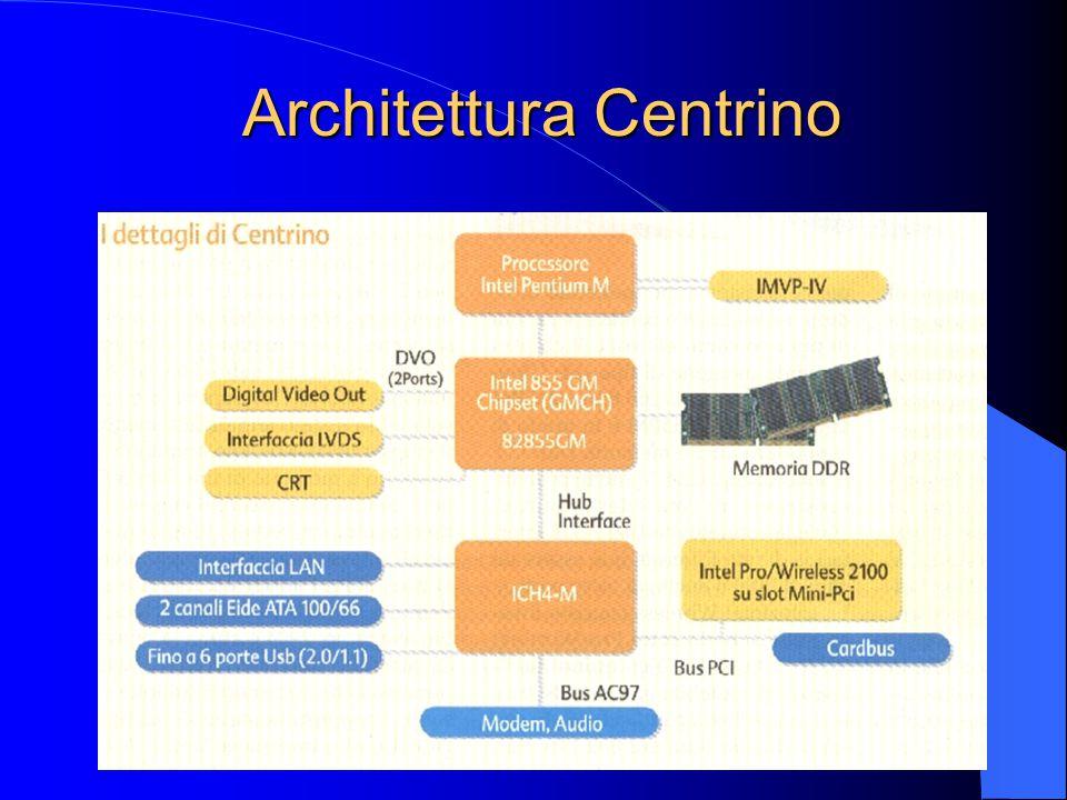 Architettura Centrino