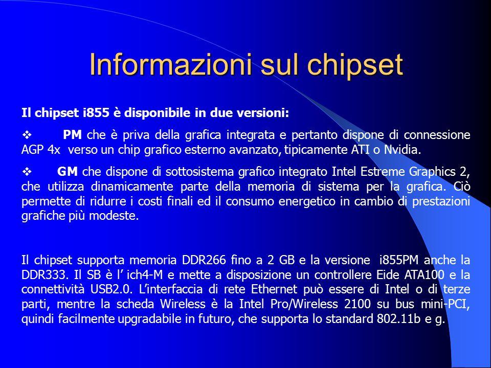 Informazioni sul chipset Il chipset i855 è disponibile in due versioni:  PM che è priva della grafica integrata e pertanto dispone di connessione AGP