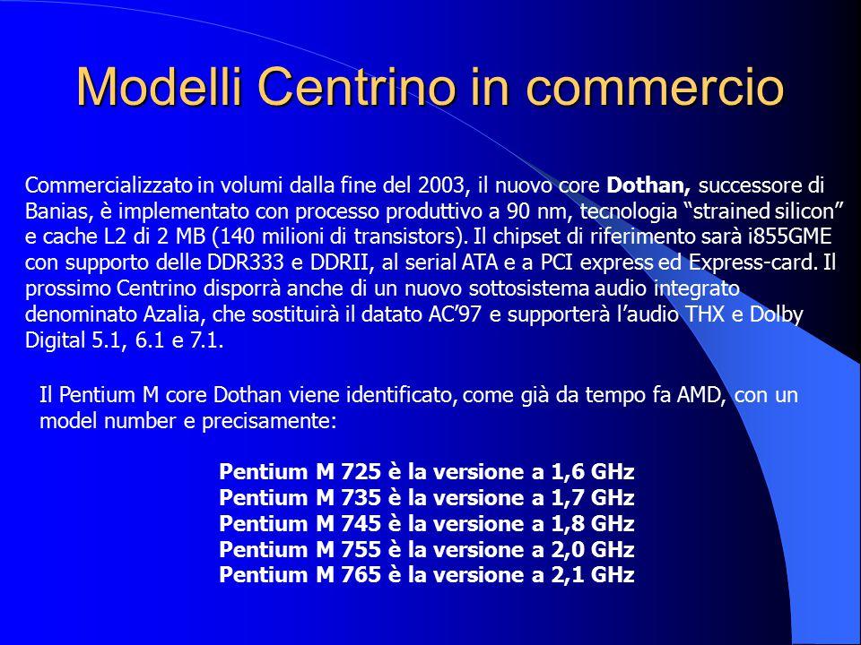Modelli Centrino in commercio Commercializzato in volumi dalla fine del 2003, il nuovo core Dothan, successore di Banias, è implementato con processo