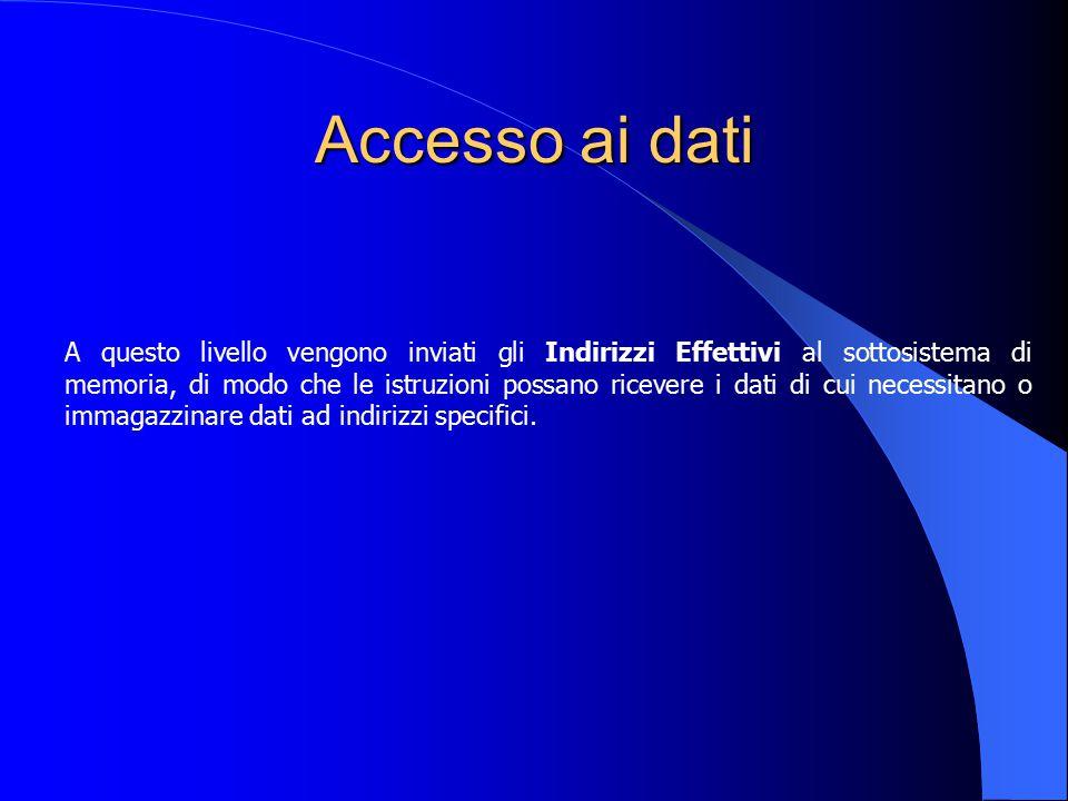 Accesso ai dati A questo livello vengono inviati gli Indirizzi Effettivi al sottosistema di memoria, di modo che le istruzioni possano ricevere i dati