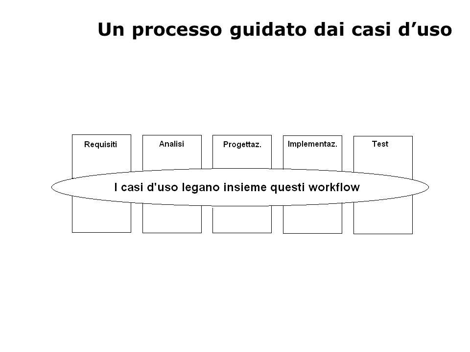 Un processo guidato dai casi d'uso