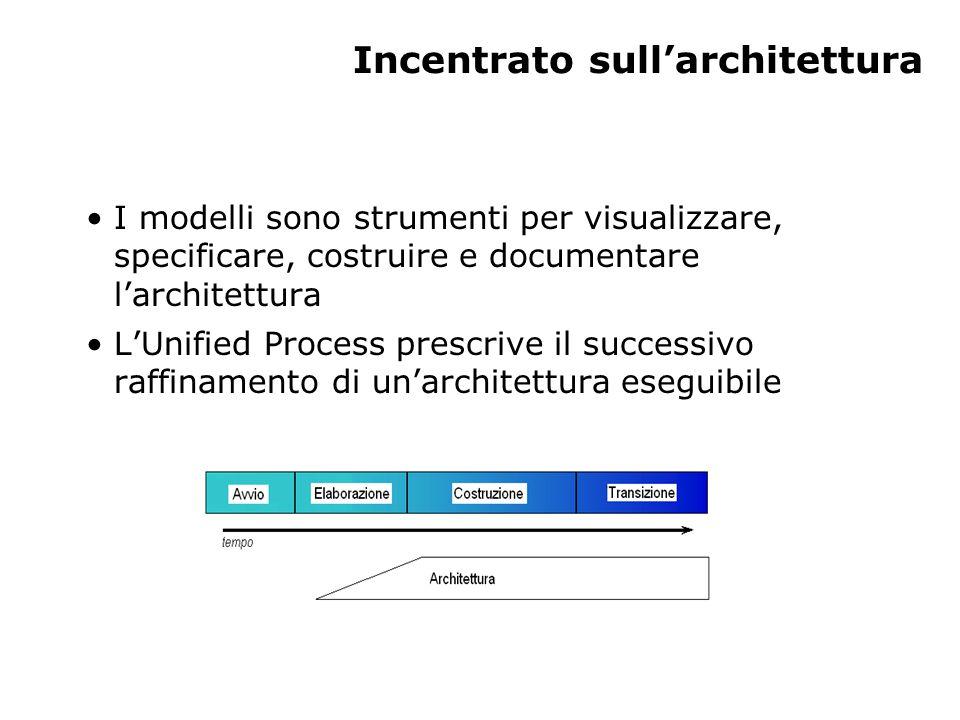 Incentrato sull'architettura I modelli sono strumenti per visualizzare, specificare, costruire e documentare l'architettura L'Unified Process prescrive il successivo raffinamento di un'architettura eseguibile