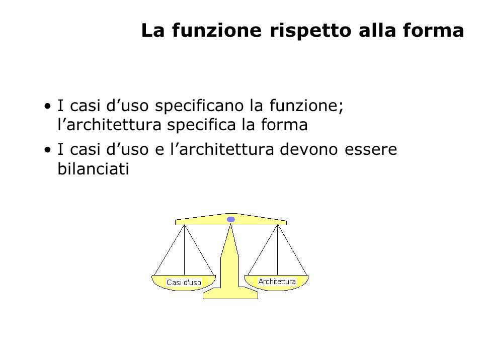 La funzione rispetto alla forma I casi d'uso specificano la funzione; l'architettura specifica la forma I casi d'uso e l'architettura devono essere bilanciati