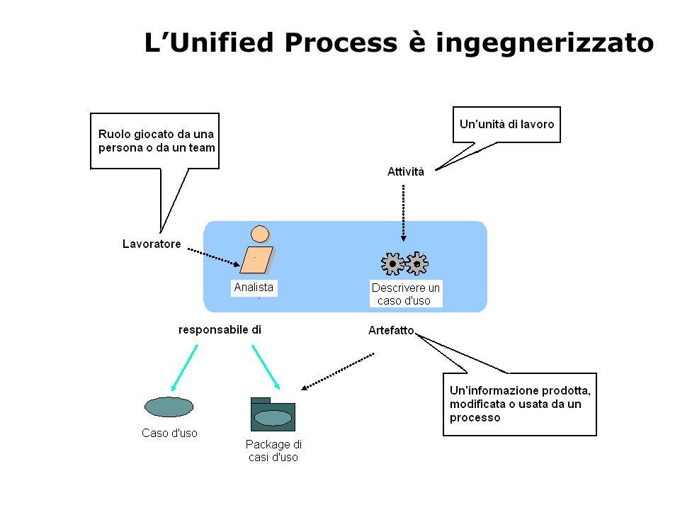 L'Unified Process è ingegnerizzato