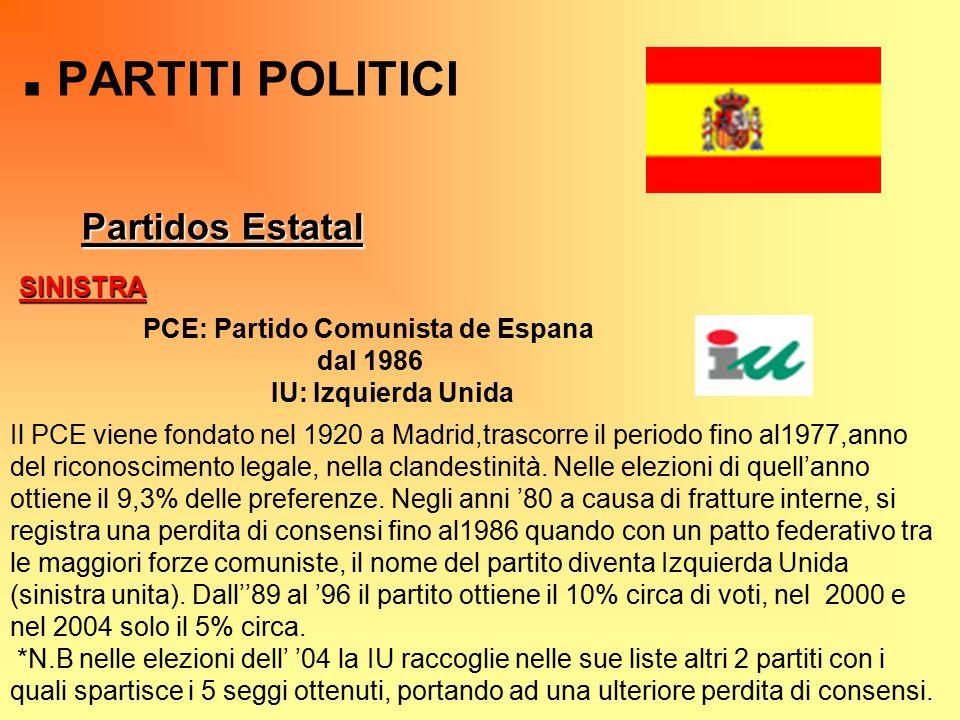 PARTITI POLITICI Partidos Estatal PCE: Partido Comunista de Espana dal 1986 IU: Izquierda Unida SINISTRA Il PCE viene fondato nel 1920 a Madrid,trascorre il periodo fino al1977,anno del riconoscimento legale, nella clandestinità.