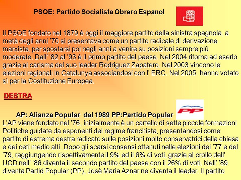 PSOE: Partido Socialista Obrero Espanol Il PSOE fondato nel 1879 è oggi il maggiore partito della sinistra spagnola, a metà degli anni '70 si presentava come un partito radicale di derivazione marxista, per spostarsi poi negli anni a venire su posizioni sempre più moderate.