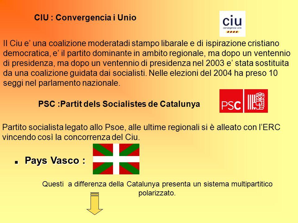 CIU : Convergencia i Unio Il Ciu e' una coalizione moderatadi stampo libarale e di ispirazione cristiano democratica, e' il partito dominante in ambito regionale, ma dopo un ventennio di presidenza, ma dopo un ventennio di presidenza nel 2003 e' stata sostituita da una coalizione guidata dai socialisti.