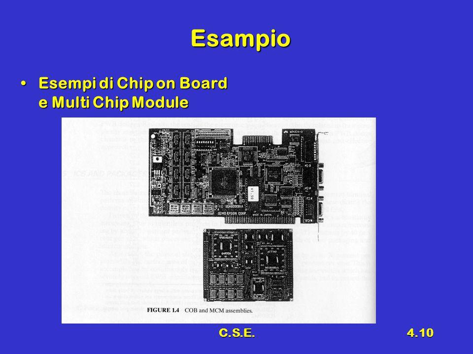 C.S.E.4.10 Esampio Esempi di Chip on Board e Multi Chip ModuleEsempi di Chip on Board e Multi Chip Module