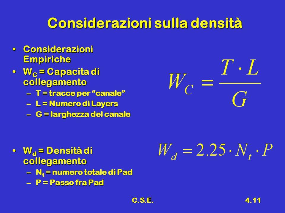 C.S.E.4.11 Considerazioni sulla densità Considerazioni EmpiricheConsiderazioni Empiriche W C = Capacita di collegamentoW C = Capacita di collegamento –T = tracce per canale –L = Numero di Layers –G = larghezza del canale W d = Densità di collegamentoW d = Densità di collegamento –N t = numero totale di Pad –P = Passo fra Pad