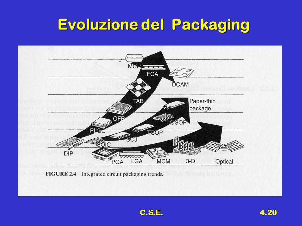 C.S.E.4.20 Evoluzione del Packaging