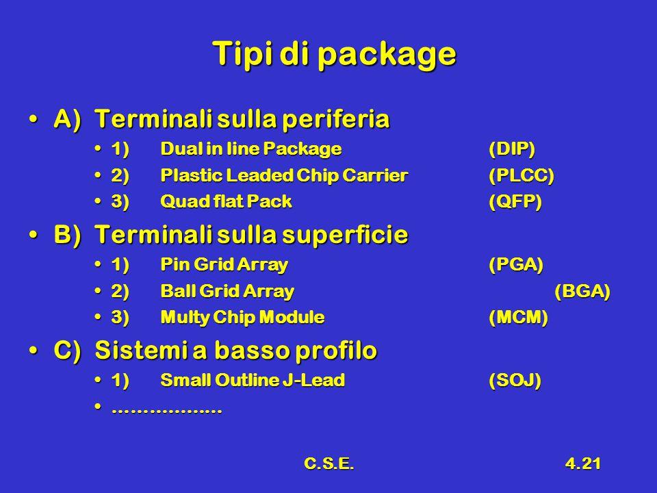 C.S.E.4.21 Tipi di package A)Terminali sulla periferiaA)Terminali sulla periferia 1)Dual in line Package(DIP)1)Dual in line Package(DIP) 2)Plastic Leaded Chip Carrier(PLCC)2)Plastic Leaded Chip Carrier(PLCC) 3)Quad flat Pack(QFP)3)Quad flat Pack(QFP) B)Terminali sulla superficieB)Terminali sulla superficie 1)Pin Grid Array(PGA)1)Pin Grid Array(PGA) 2)Ball Grid Array(BGA)2)Ball Grid Array(BGA) 3)Multy Chip Module(MCM)3)Multy Chip Module(MCM) C)Sistemi a basso profiloC)Sistemi a basso profilo 1)Small Outline J-Lead(SOJ)1)Small Outline J-Lead(SOJ) ………………………………